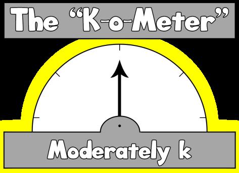 3- Moderately k